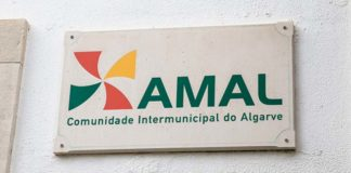 AMAL approves €4 million budget for 2020